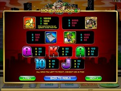 Money Mad Monkey jocuri aparate aparate77.com Microgaming 4/5