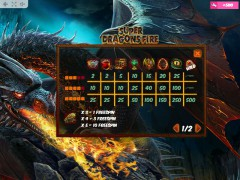 Super Dragons Fire jocuri aparate aparate77.com MrSlotty 5/5
