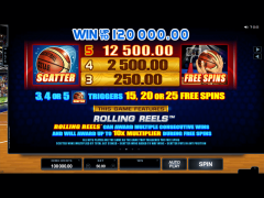 Basketball Star jocuri aparate aparate77.com Microgaming 3/5